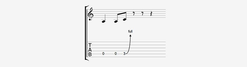 Cómo leer bend en tabs de guitarra