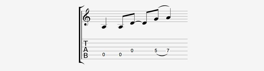 Cómo leer hammer-on en tabs de guitarra