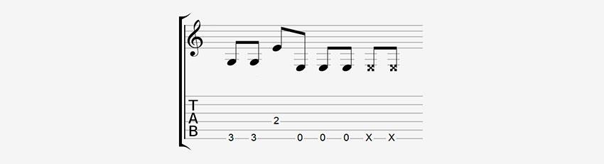 Cómo leer notas en tabs de guitarra