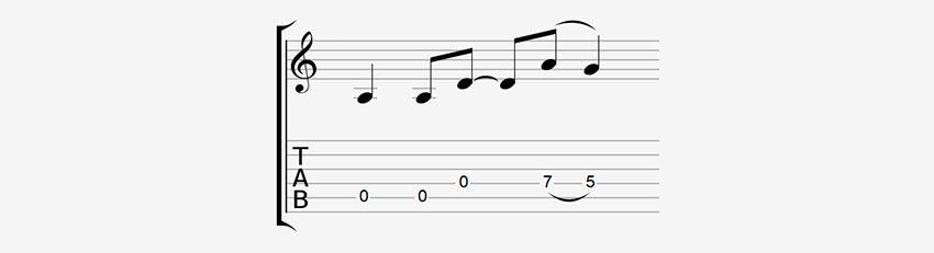 Cómo leer pull-off en tabs de guitarra