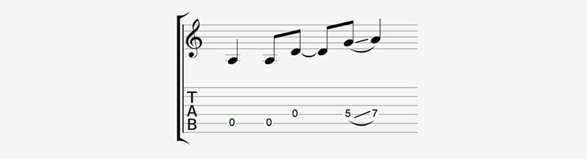 Cómo leer slide en tabs de guitarra