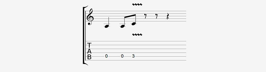 Cómo leer vibrato en tabs de guitarra