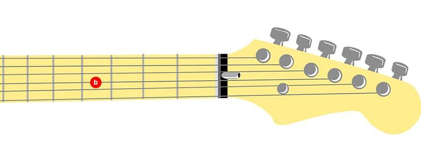 Cómo afinar la segunda cuerda de una guitarra con afinación estándar