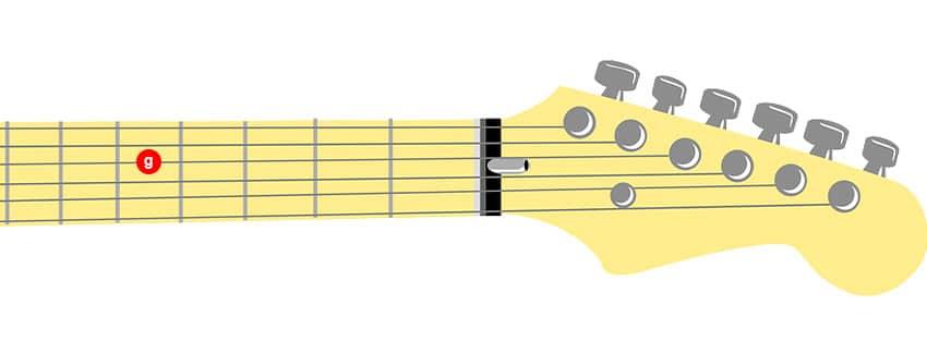 Cómo afinar la tercera cuerda de una guitarra con afinación estándar